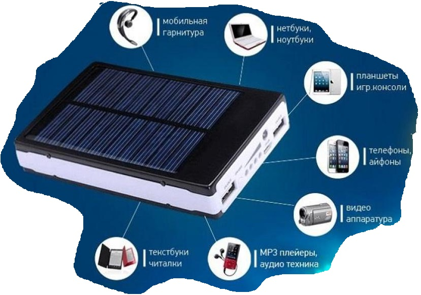Solar charger power bank 20000 mah